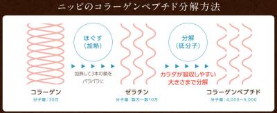 2016-07-29_23h47_36